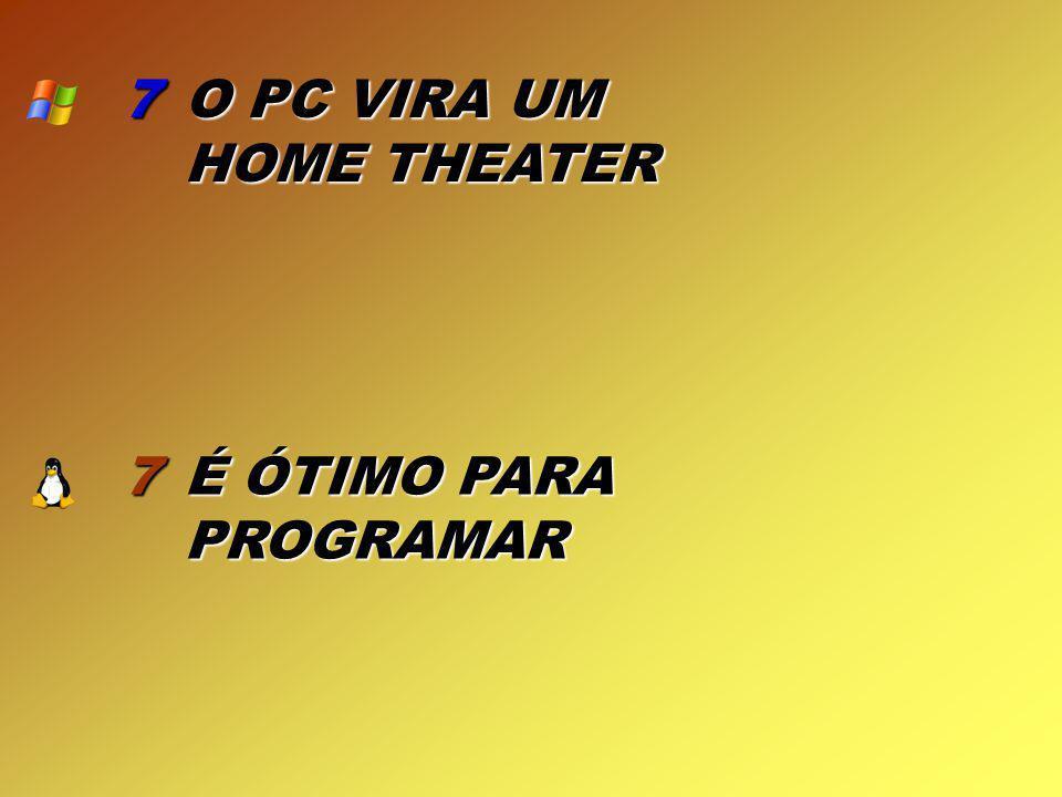 7 7 O PC VIRA UM HOME THEATER É ÓTIMO PARA PROGRAMAR