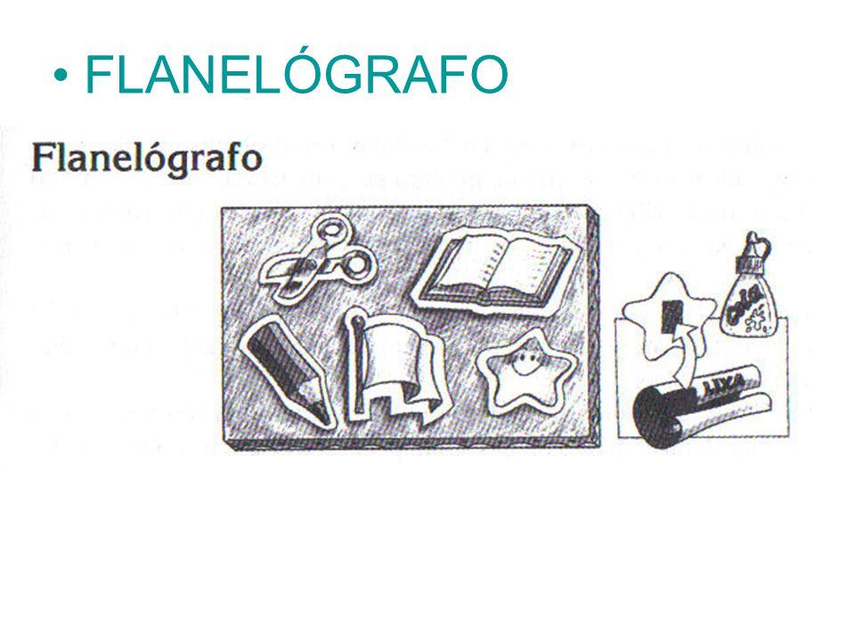 FLANELÓGRAFO