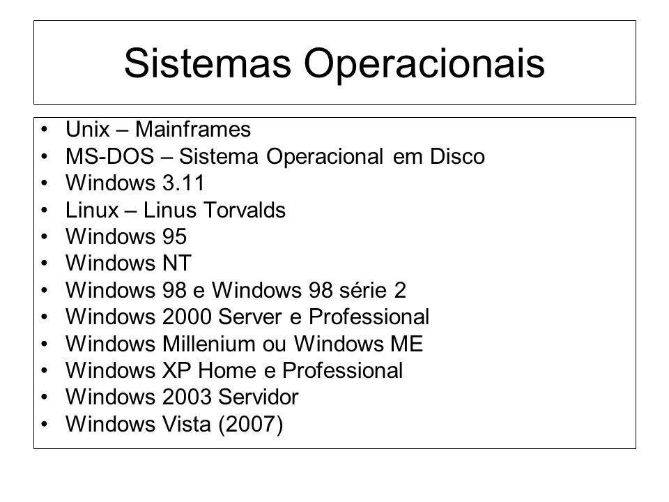 Sistemas Operacionais Unix – Mainframes MS-DOS – Sistema Operacional em Disco Windows 3.11 Linux – Linus Torvalds Windows 95 Windows NT Windows 98 e W