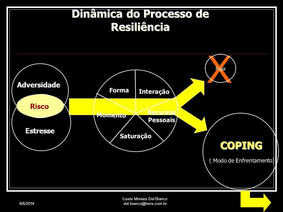 8/6/2014 Lisete Moreira Del Bianco del.bianco@terra.com.br12 O mundo do trabalho avanço das tecnologias contínua tensão além de suas habituais respons