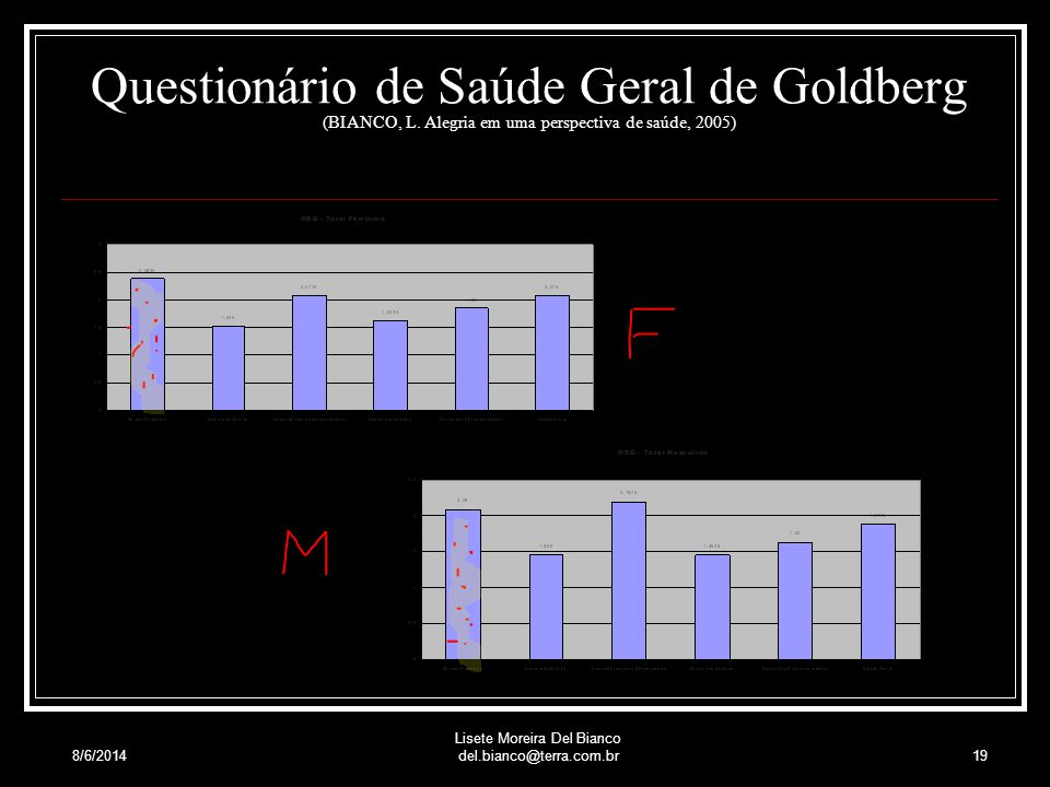 8/6/2014 Lisete Moreira Del Bianco del.bianco@terra.com.br18 (T-Test ) - Medias do OHI e QSG por sexo (BIANCO, L.M. Alegria em uma perspectiva de saúd