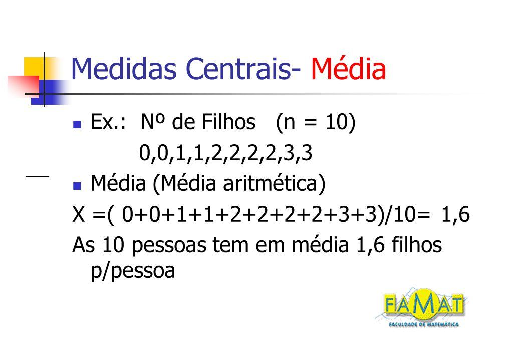 Medidas Centrais- Média Ex.: Nº de Filhos (n = 10) 0,0,1,1,2,2,2,2,3,3 Média (Média aritmética) X =( 0+0+1+1+2+2+2+2+3+3)/10= 1,6 As 10 pessoas tem em