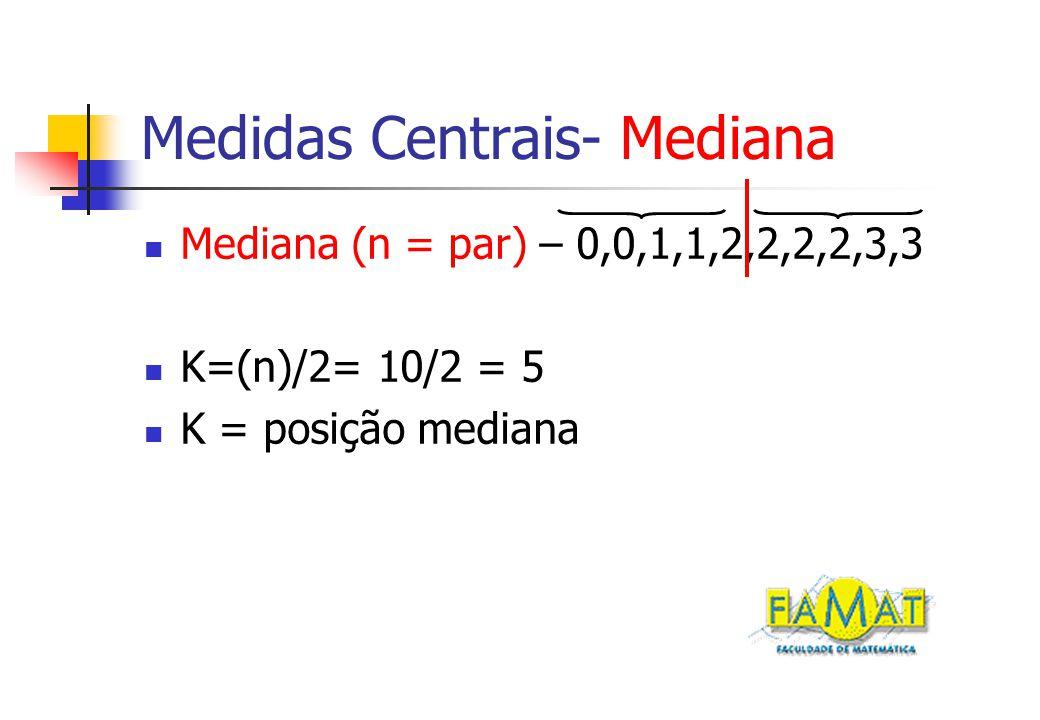 Medidas Centrais- Mediana Mediana (n = par) – 0,0,1,1,2,2,2,2,3,3 K=(n)/2= 10/2 = 5 K = posição mediana Md= ( X (K ) +X (K+1) )/2 = ( X (5 ) +X (6) )/2