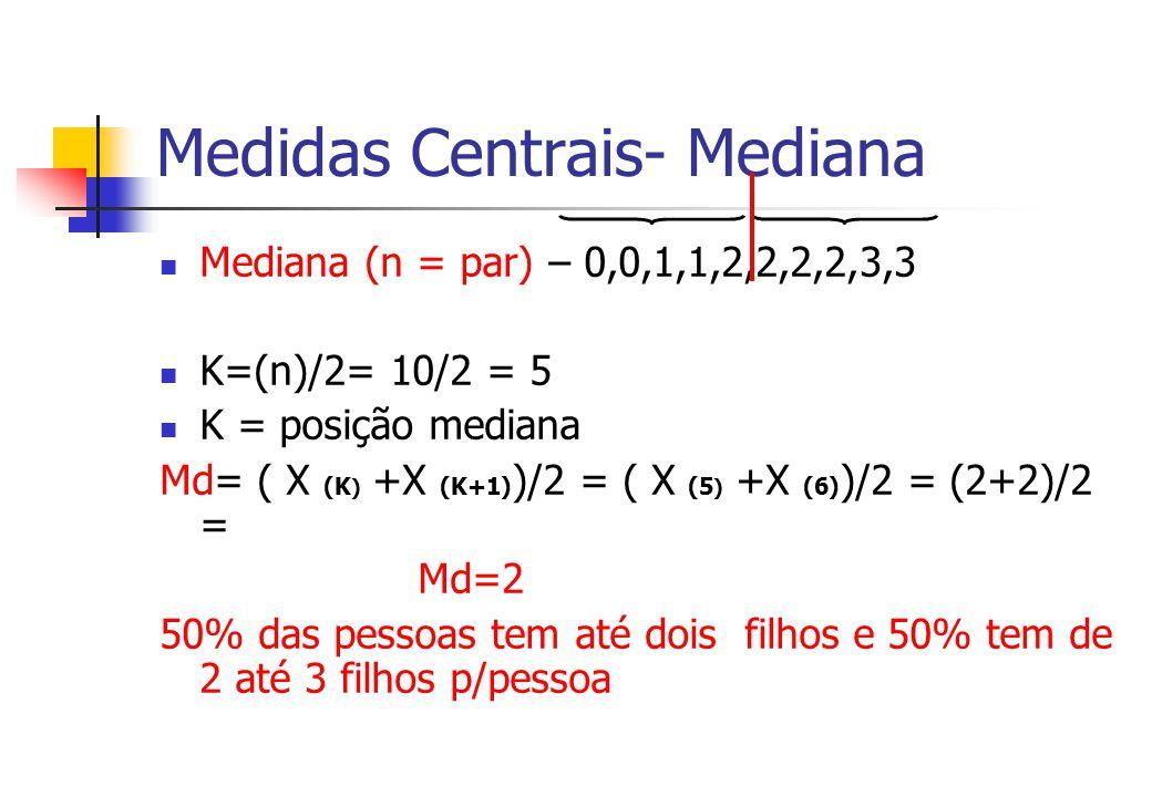 Medidas Centrais- Mediana Mediana (n = par) – 0,0,1,1,2,2,2,2,3,3 K=(n)/2= 10/2 = 5 K = posição mediana Md= ( X (K ) +X (K+1) )/2 = ( X (5 ) +X (6) )/2 = (2+2)/2 = Md=2 50% das pessoas tem até dois filhos e 50% tem de 2 até 3 filhos p/pessoa