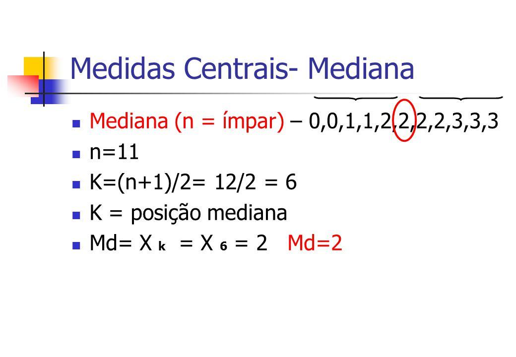 Medidas Centrais- Mediana Mediana (n = ímpar) – 0,0,1,1,2,2,2,2,3,3,3 n=11 K=(n+1)/2= 12/2 = 6 K = posição mediana Md= X k = X 6 = 2 Md=2