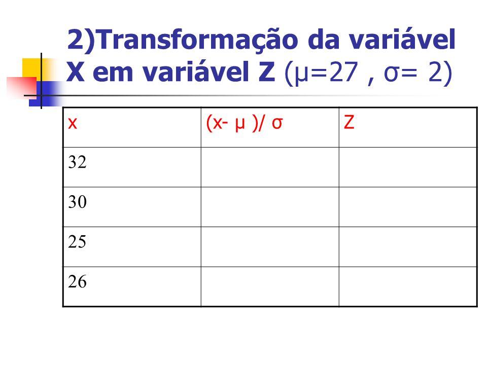 2)Transformação da variável X em variável Z (μ=27, σ= 2) x(x- μ )/ σZ 32 30 25 26