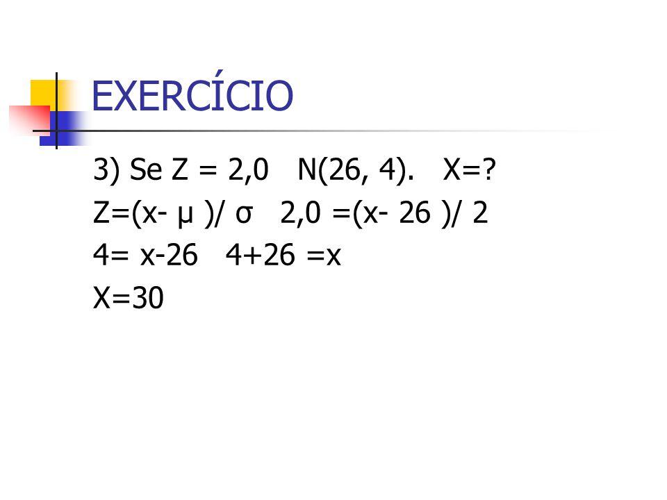 EXERCÍCIO 3) Se Z = 2,0 N(26, 4). X=? Z=(x- μ )/ σ 2,0 =(x- 26 )/ 2 4= x-26 4+26 =x X=30