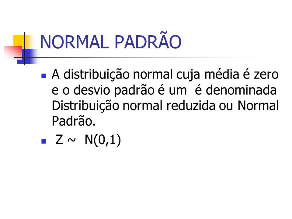 NORMAL PADRÃO A distribuição normal cuja média é zero e o desvio padrão é um é denominada Distribuição normal reduzida ou Normal Padrão. Z ~ N(0,1)