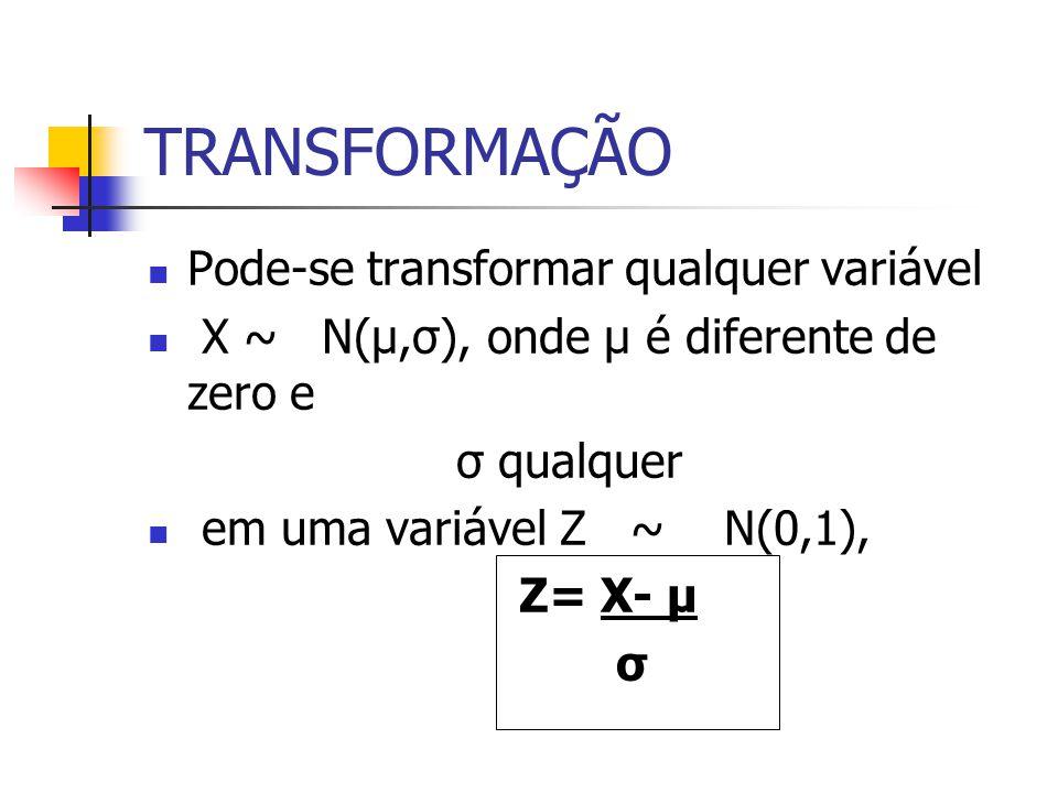 TRANSFORMAÇÃO Pode-se transformar qualquer variável X ~ N(μ,σ), onde μ é diferente de zero e σ qualquer em uma variável Z ~ N(0,1), Z= X- μ σ