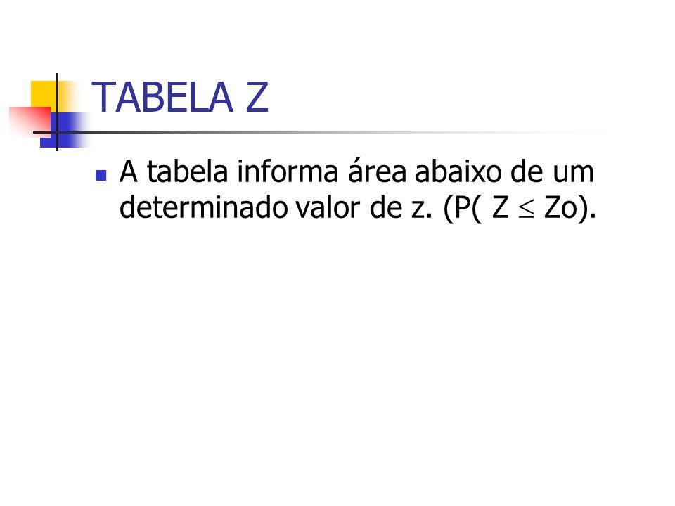 1)Transformação da variável X em variável Z (μ=20, σ= 5) x(x- μ )/ σZ 32 25 27 30