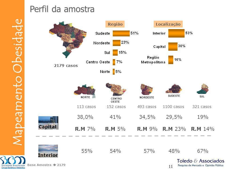 Bunge Mapeamento Obesidade 11 Perfil da amostra Base Amostra 2179 2179 casos 113 casos 493 casos321 casos152 casos 1100 casos CapitalInterior 38,0% R.