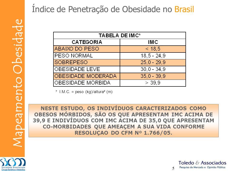 Bunge Mapeamento Obesidade 5 Índice de Penetração de Obesidade no Brasil * I.M.C. = peso (kg)/altura² (m) NESTE ESTUDO, OS INDIVÍDUOS CARACTERIZADOS C