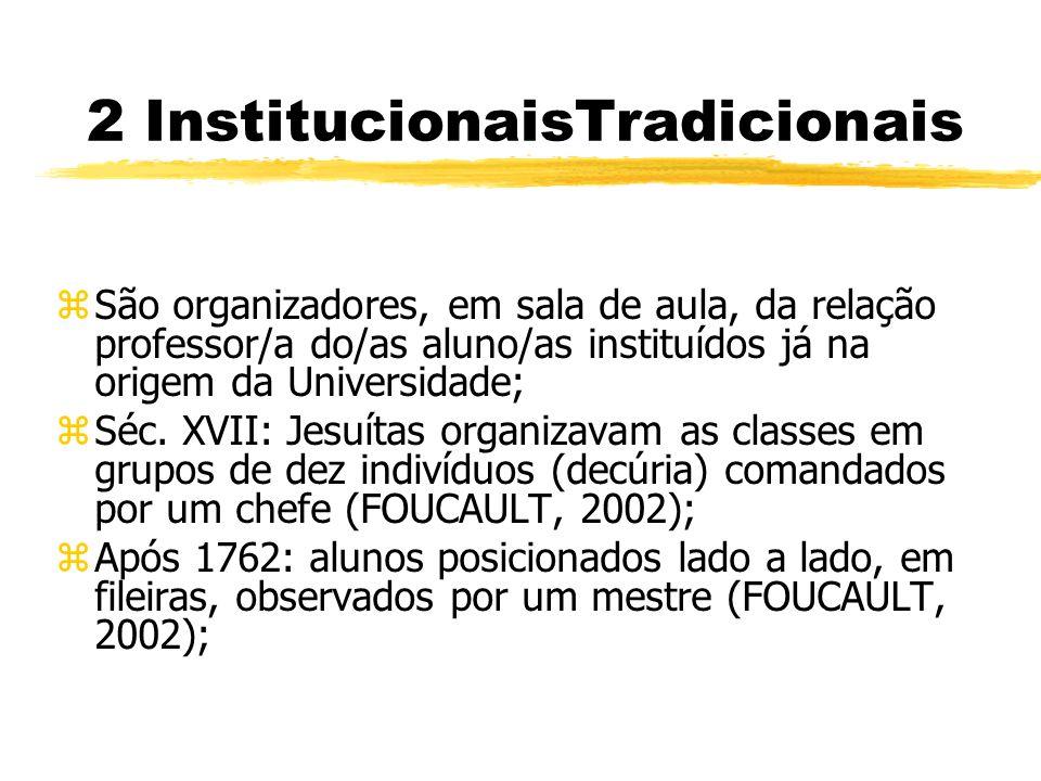 2 InstitucionaisTradicionais zSão organizadores, em sala de aula, da relação professor/a do/as aluno/as instituídos já na origem da Universidade; zSéc