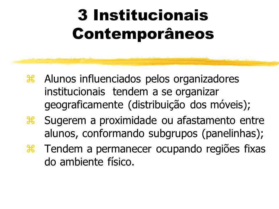 3 Institucionais Contemporâneos zAlunos influenciados pelos organizadores institucionais tendem a se organizar geograficamente (distribuição dos móveis); zSugerem a proximidade ou afastamento entre alunos, conformando subgrupos (panelinhas); zTendem a permanecer ocupando regiões fixas do ambiente físico.
