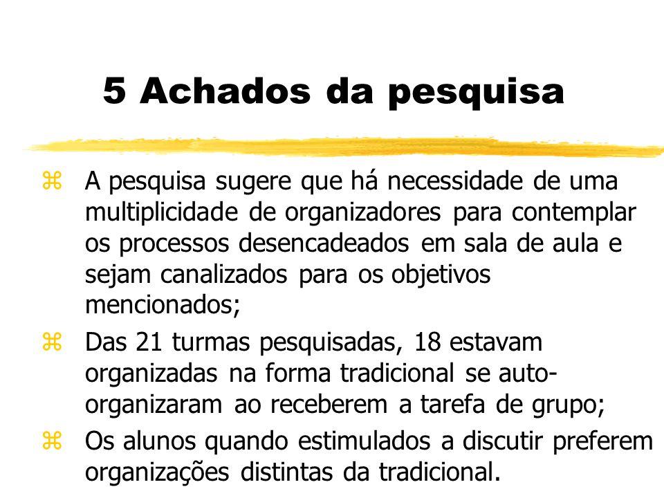 5 Achados da pesquisa zA pesquisa sugere que há necessidade de uma multiplicidade de organizadores para contemplar os processos desencadeados em sala