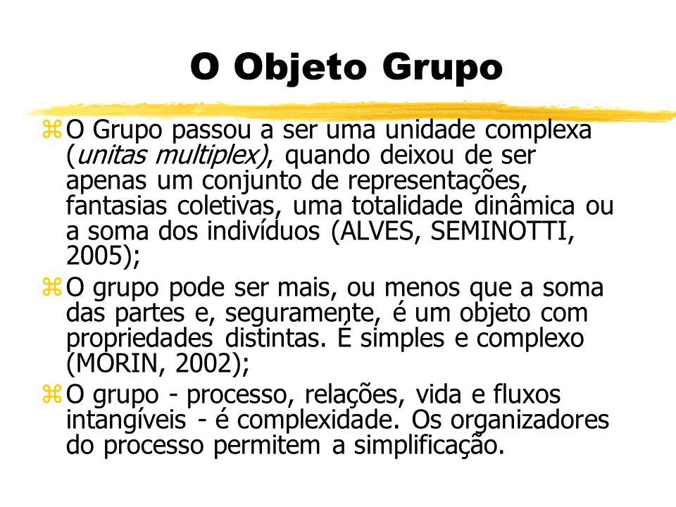 O Objeto Grupo zO Grupo passou a ser uma unidade complexa (unitas multiplex), quando deixou de ser apenas um conjunto de representações, fantasias col