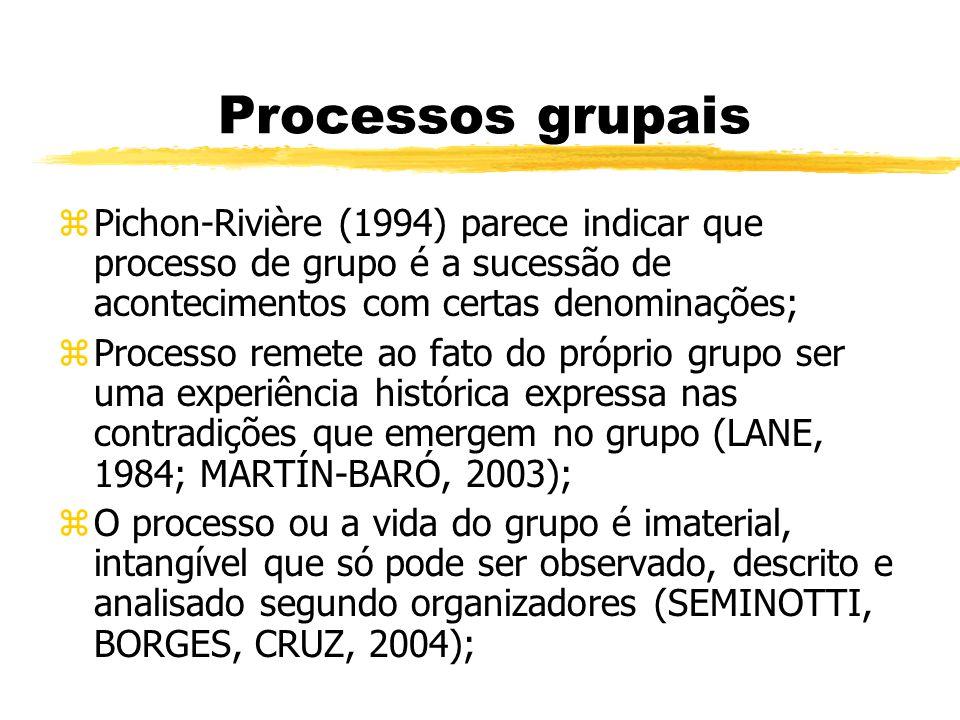Processos grupais zPichon-Rivière (1994) parece indicar que processo de grupo é a sucessão de acontecimentos com certas denominações; zProcesso remete ao fato do próprio grupo ser uma experiência histórica expressa nas contradições que emergem no grupo (LANE, 1984; MARTÍN-BARÓ, 2003); zO processo ou a vida do grupo é imaterial, intangível que só pode ser observado, descrito e analisado segundo organizadores (SEMINOTTI, BORGES, CRUZ, 2004);
