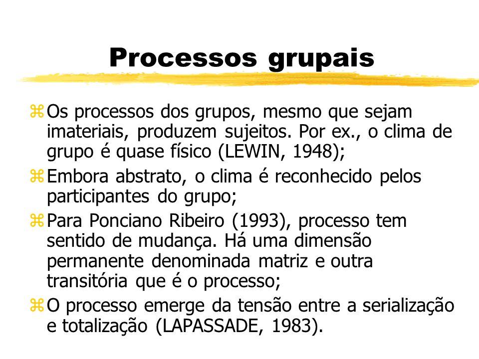 Processos grupais zOs processos dos grupos, mesmo que sejam imateriais, produzem sujeitos. Por ex., o clima de grupo é quase físico (LEWIN, 1948); zEm