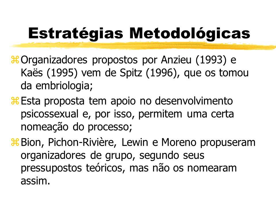 Estratégias Metodológicas zOrganizadores propostos por Anzieu (1993) e Kaës (1995) vem de Spitz (1996), que os tomou da embriologia; zEsta proposta tem apoio no desenvolvimento psicossexual e, por isso, permitem uma certa nomeação do processo; zBion, Pichon-Rivière, Lewin e Moreno propuseram organizadores de grupo, segundo seus pressupostos teóricos, mas não os nomearam assim.