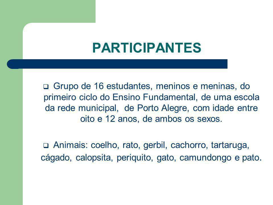 PARTICIPANTES Grupo de 16 estudantes, meninos e meninas, do primeiro ciclo do Ensino Fundamental, de uma escola da rede municipal, de Porto Alegre, co