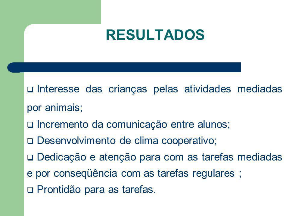 RESULTADOS Interesse das crianças pelas atividades mediadas por animais; Incremento da comunicação entre alunos; Desenvolvimento de clima cooperativo;