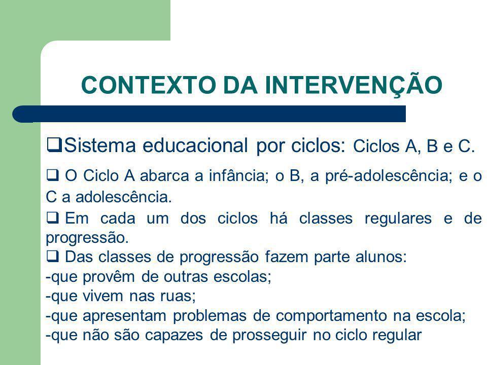 CONTEXTO DA INTERVENÇÃO Sistema educacional por ciclos: Ciclos A, B e C. O Ciclo A abarca a infância; o B, a pré-adolescência; e o C a adolescência. E