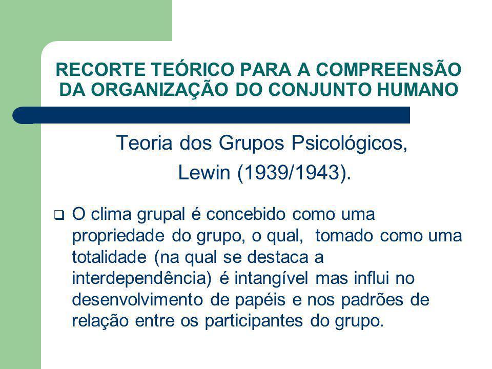 RECORTE TEÓRICO PARA A COMPREENSÃO DA ORGANIZAÇÃO DO CONJUNTO HUMANO Teoria dos Grupos Psicológicos, Lewin (1939/1943). O clima grupal é concebido com
