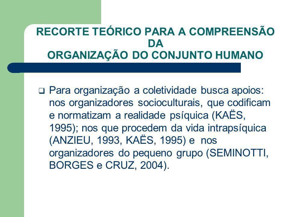 Para organização a coletividade busca apoios: nos organizadores socioculturais, que codificam e normatizam a realidade psíquica (KAËS, 1995); nos que