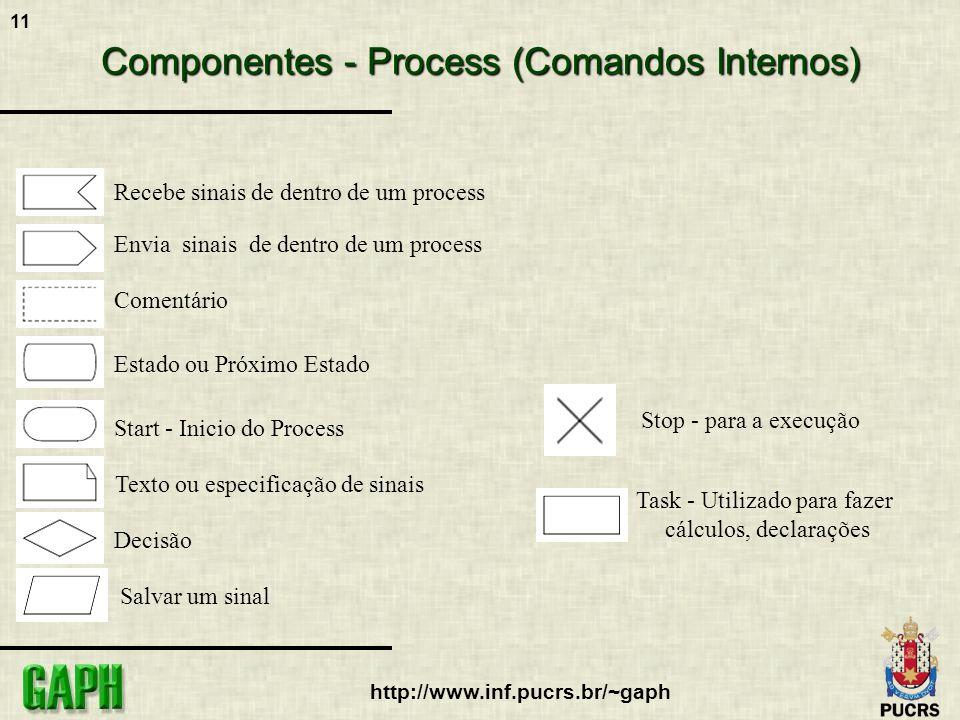 11 http://www.inf.pucrs.br/~gaph Componentes - Process (Comandos Internos) Recebe sinais de dentro de um process Envia sinais de dentro de um process