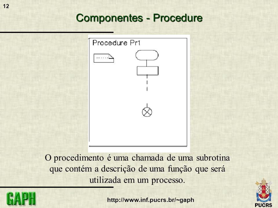 12 http://www.inf.pucrs.br/~gaph Componentes - Procedure O procedimento é uma chamada de uma subrotina que contém a descrição de uma função que será u