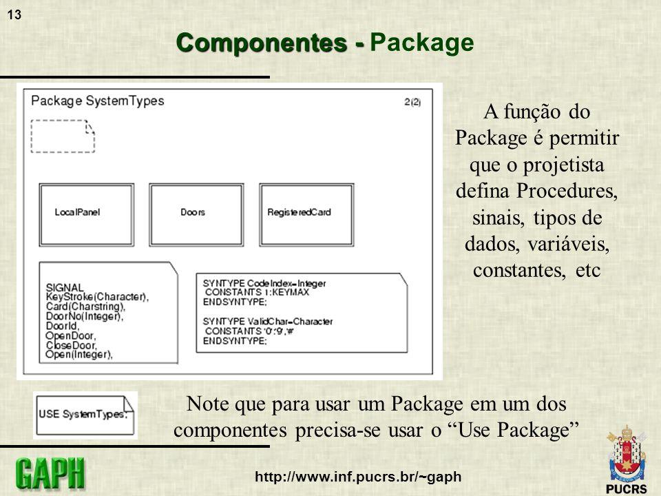 13 http://www.inf.pucrs.br/~gaph Componentes - Componentes - Package A função do Package é permitir que o projetista defina Procedures, sinais, tipos