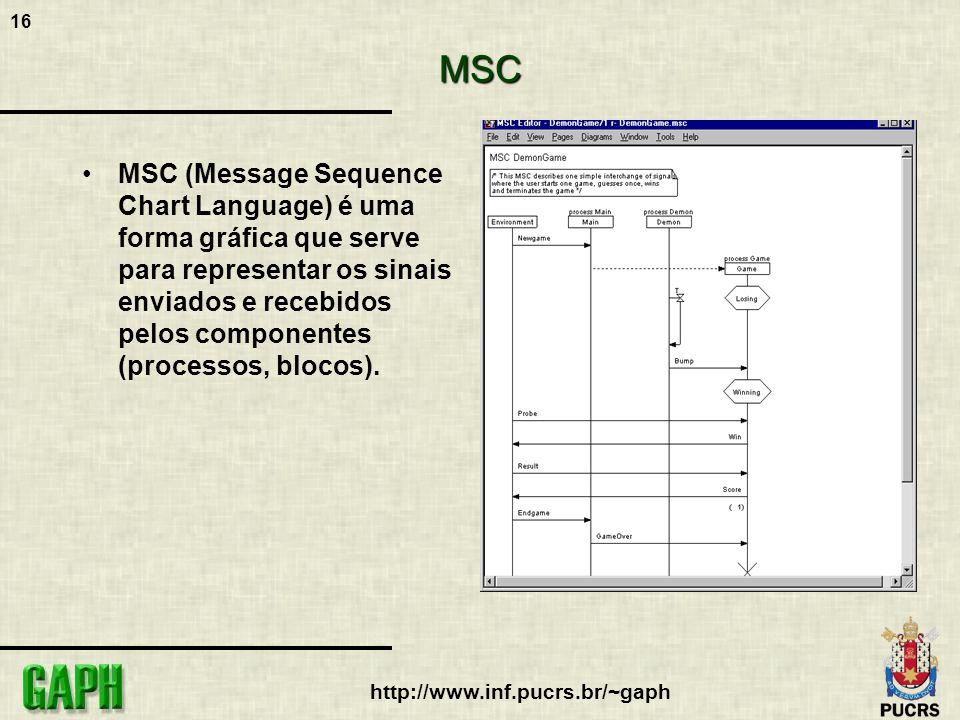 16 http://www.inf.pucrs.br/~gaph MSC MSC (Message Sequence Chart Language) é uma forma gráfica que serve para representar os sinais enviados e recebid