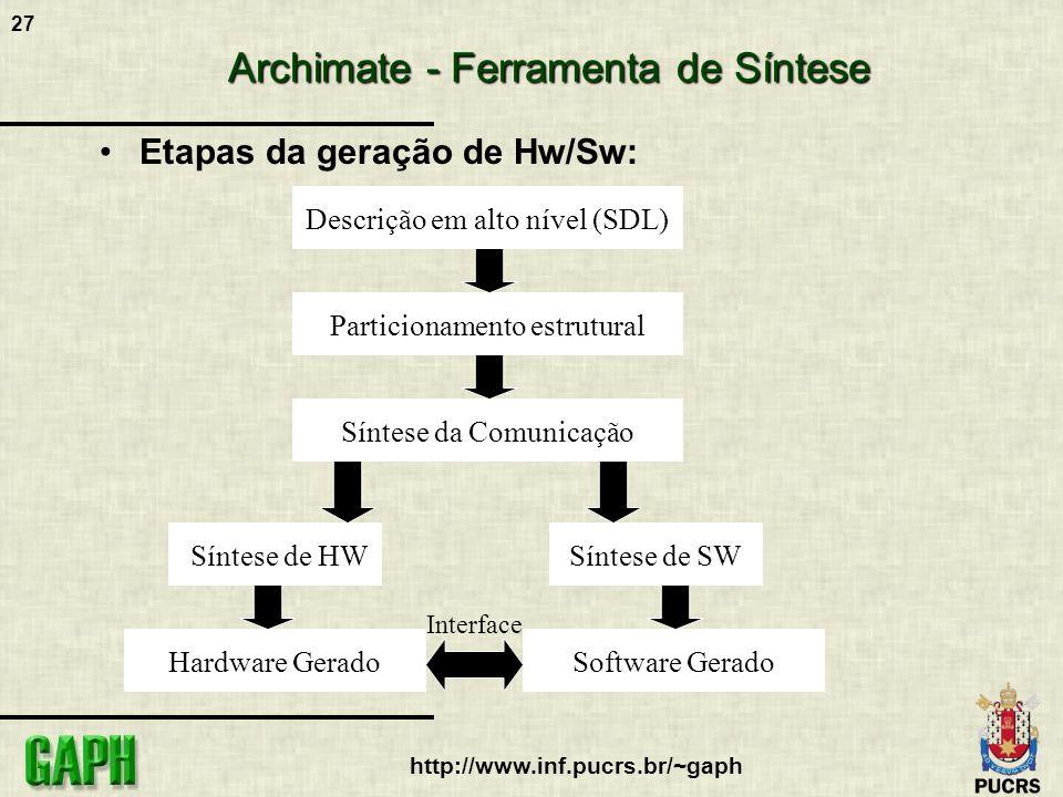 27 http://www.inf.pucrs.br/~gaph Archimate - Ferramenta de Síntese Etapas da geração de Hw/Sw: Descrição em alto nível (SDL) Particionamento estrutura
