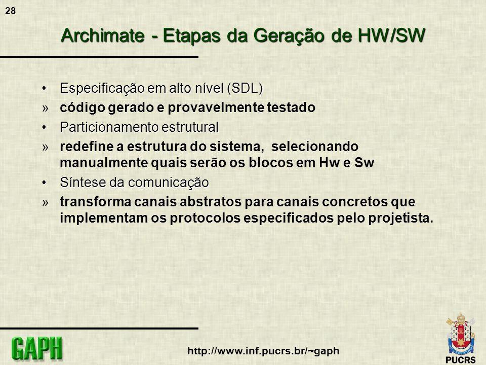 28 http://www.inf.pucrs.br/~gaph Archimate - Etapas da Geração de HW/SW Especificação em alto nível (SDL)Especificação em alto nível (SDL) »código ger