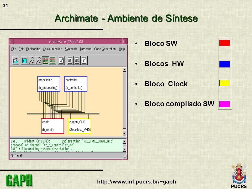31 http://www.inf.pucrs.br/~gaph Archimate - Ambiente de Síntese Bloco SW Blocos HW Bloco Clock Bloco compilado SW