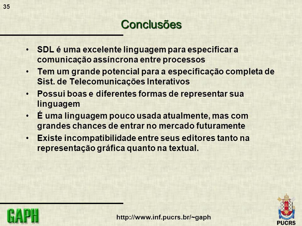 35 http://www.inf.pucrs.br/~gaph Conclusões SDL é uma excelente linguagem para especificar a comunicação assíncrona entre processos Tem um grande pote