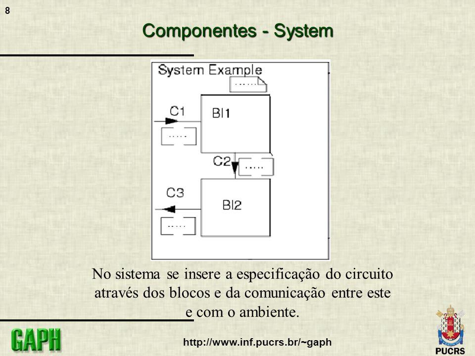 8 http://www.inf.pucrs.br/~gaph Componentes - System No sistema se insere a especificação do circuito através dos blocos e da comunicação entre este e
