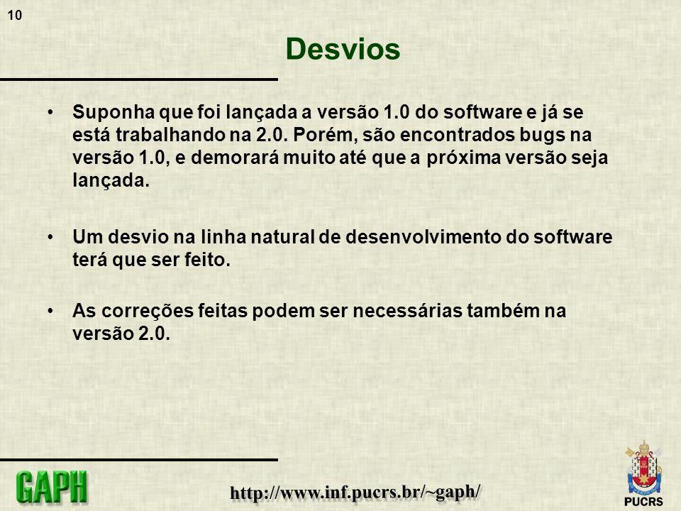 10 Desvios Suponha que foi lançada a versão 1.0 do software e já se está trabalhando na 2.0.
