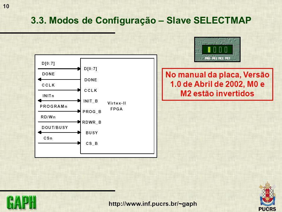 10 http://www.inf.pucrs.br/~gaph 3.3. Modos de Configuração – Slave SELECTMAP M0M2M1M3 No manual da placa, Versão 1.0 de Abril de 2002, M0 e M2 estão