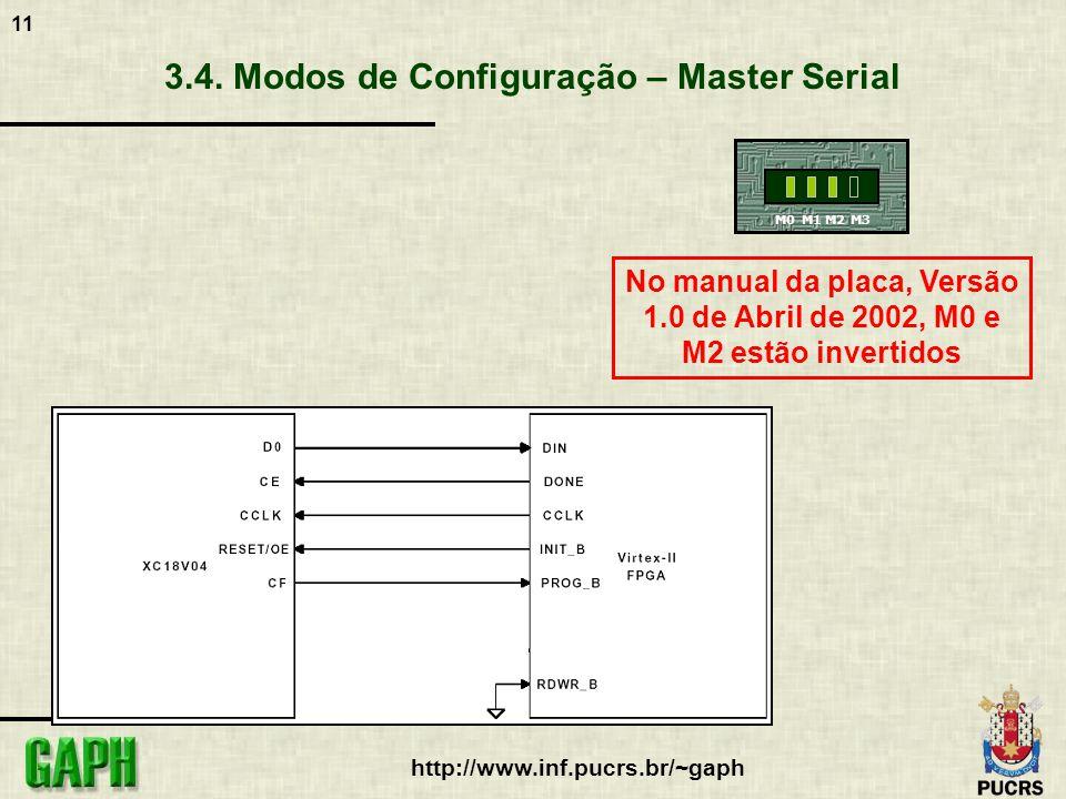 11 http://www.inf.pucrs.br/~gaph 3.4. Modos de Configuração – Master Serial M0M2M1M3 No manual da placa, Versão 1.0 de Abril de 2002, M0 e M2 estão in