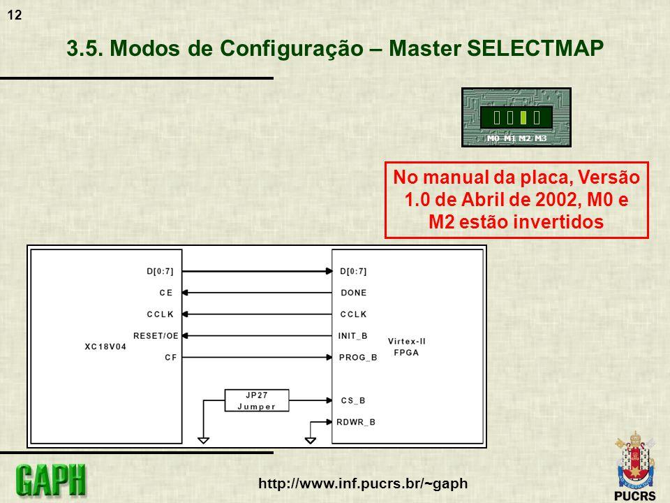 12 http://www.inf.pucrs.br/~gaph 3.5. Modos de Configuração – Master SELECTMAP M0M2M1M3 No manual da placa, Versão 1.0 de Abril de 2002, M0 e M2 estão