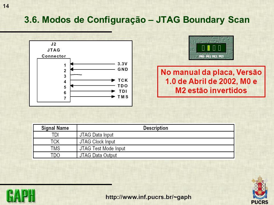 14 http://www.inf.pucrs.br/~gaph 3.6. Modos de Configuração – JTAG Boundary Scan M0M2M1M3 No manual da placa, Versão 1.0 de Abril de 2002, M0 e M2 est