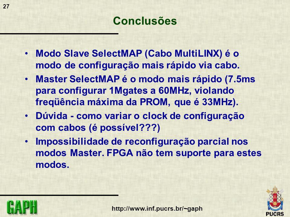 27 http://www.inf.pucrs.br/~gaph Conclusões Modo Slave SelectMAP (Cabo MultiLINX) é o modo de configuração mais rápido via cabo. Master SelectMAP é o