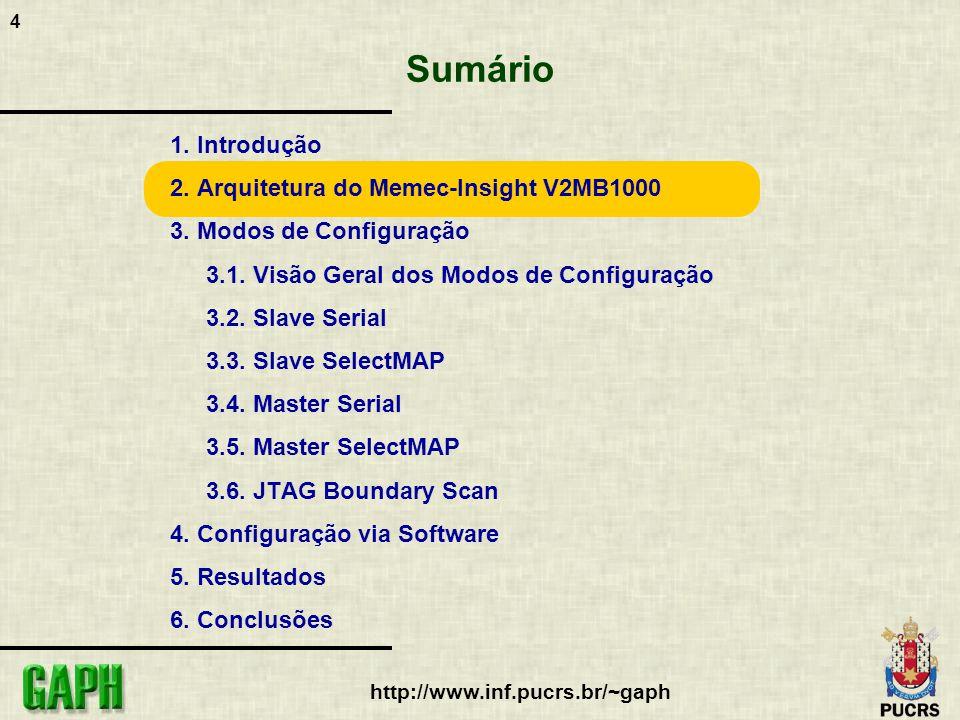 4 http://www.inf.pucrs.br/~gaph Sumário 1. Introdução 2. Arquitetura do Memec-Insight V2MB1000 3. Modos de Configuração 3.1. Visão Geral dos Modos de