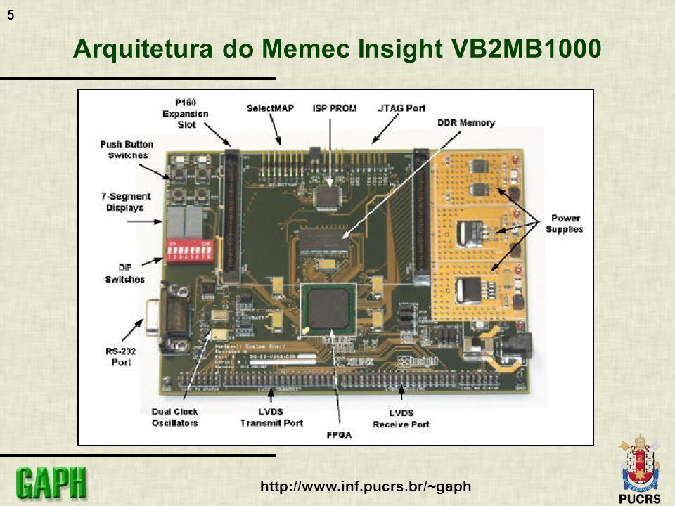 5 http://www.inf.pucrs.br/~gaph Arquitetura do Memec Insight VB2MB1000
