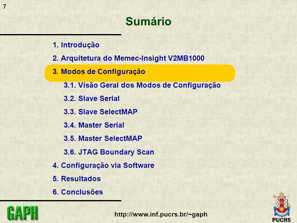 7 http://www.inf.pucrs.br/~gaph Sumário 1. Introdução 2. Arquitetura do Memec-Insight V2MB1000 3. Modos de Configuração 3.1. Visão Geral dos Modos de