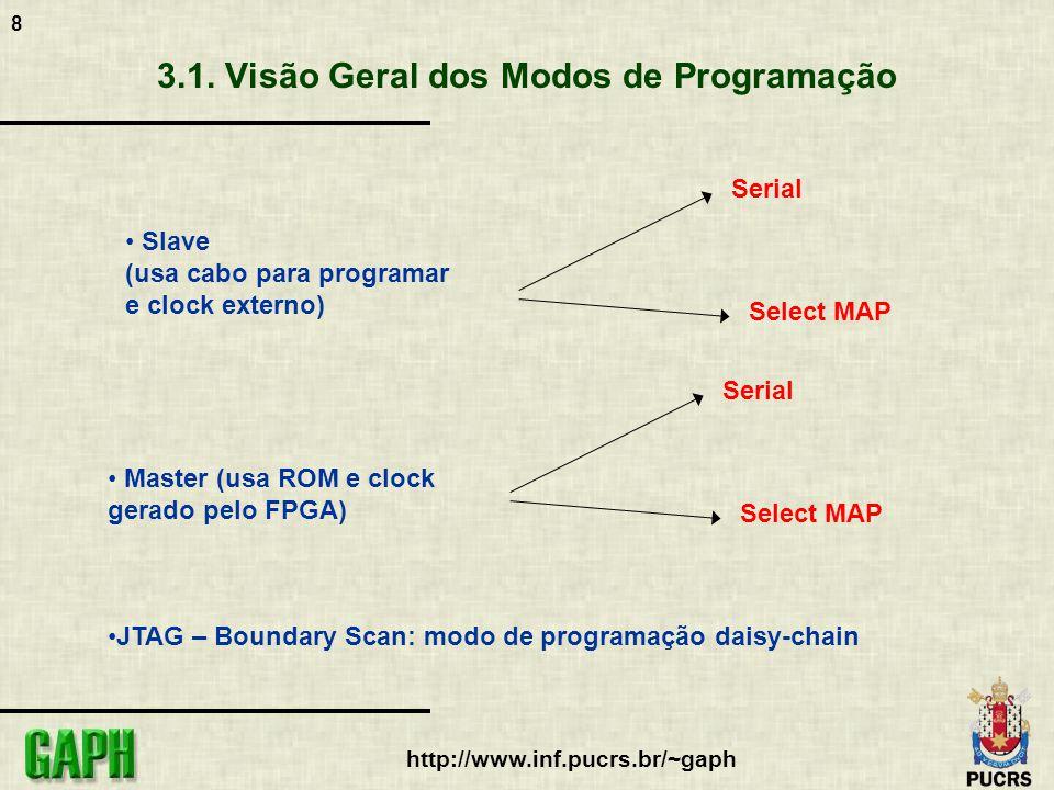 8 http://www.inf.pucrs.br/~gaph 3.1. Visão Geral dos Modos de Programação Slave (usa cabo para programar e clock externo) Master (usa ROM e clock gera