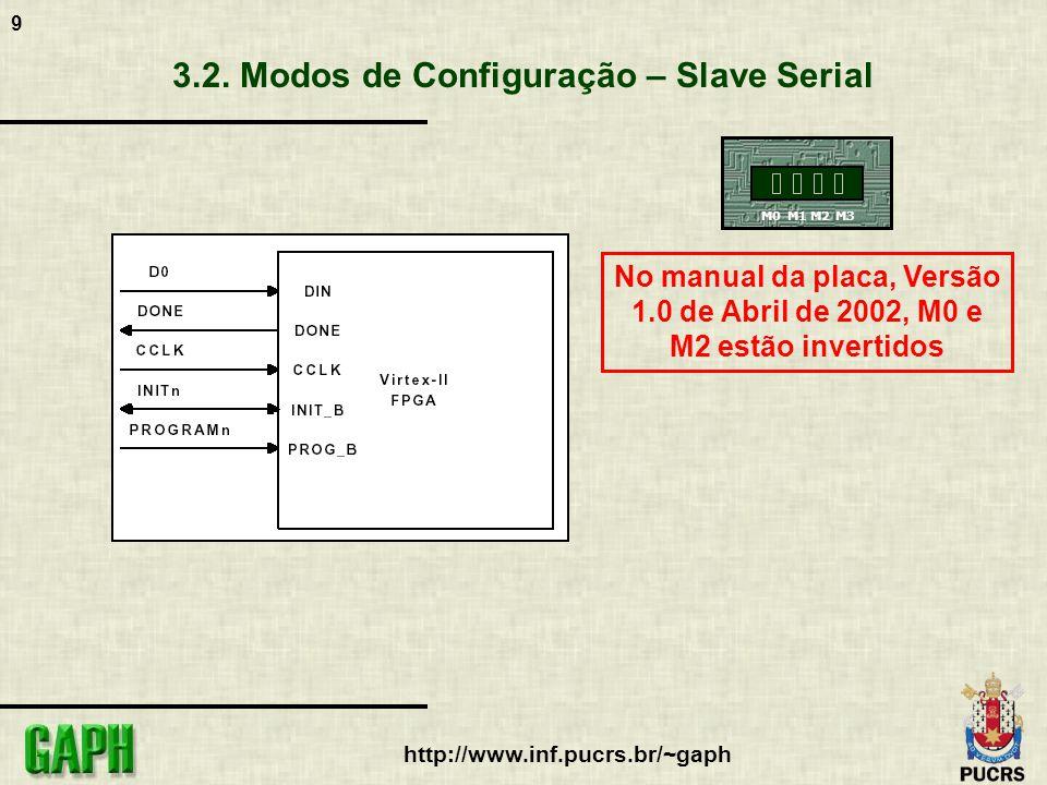 9 http://www.inf.pucrs.br/~gaph 3.2. Modos de Configuração – Slave Serial M0M2M1M3 No manual da placa, Versão 1.0 de Abril de 2002, M0 e M2 estão inve