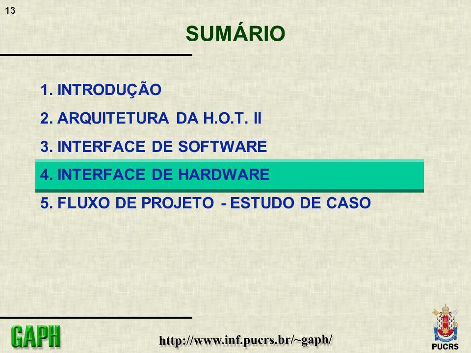 13 SUMÁRIO 1. INTRODUÇÃO 2. ARQUITETURA DA H.O.T. II 3. INTERFACE DE SOFTWARE 4. INTERFACE DE HARDWARE 5. FLUXO DE PROJETO - ESTUDO DE CASO