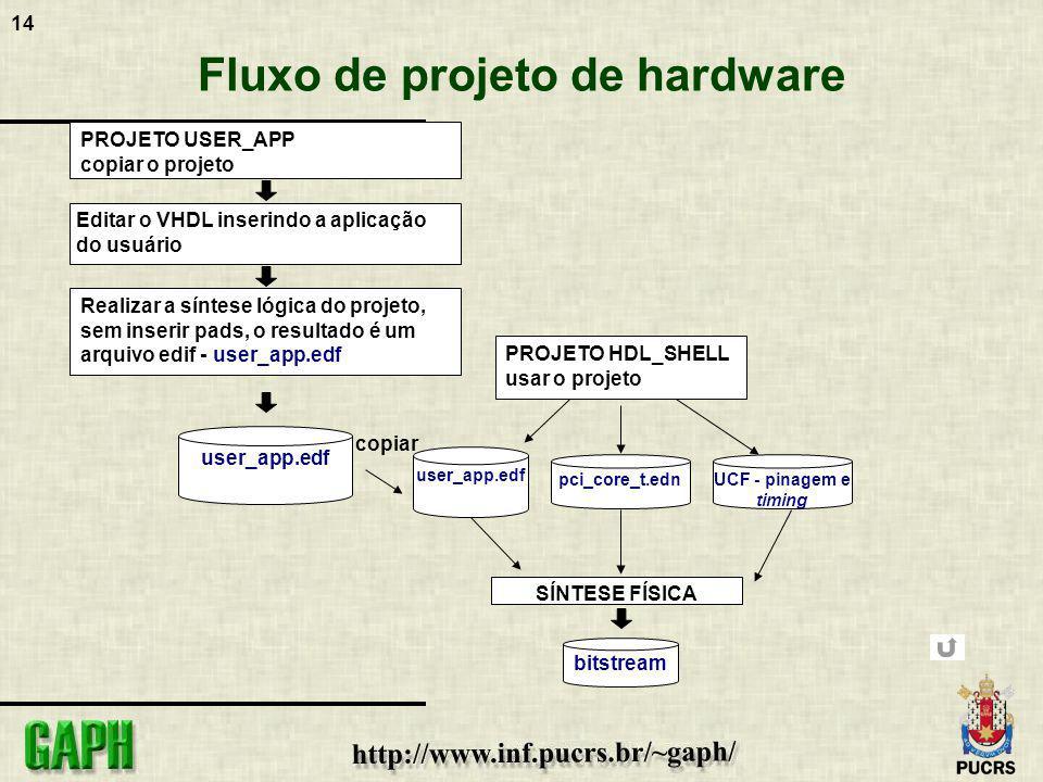 14 Fluxo de projeto de hardware PROJETO USER_APP copiar o projeto Editar o VHDL inserindo a aplicação do usuário Realizar a síntese lógica do projeto,